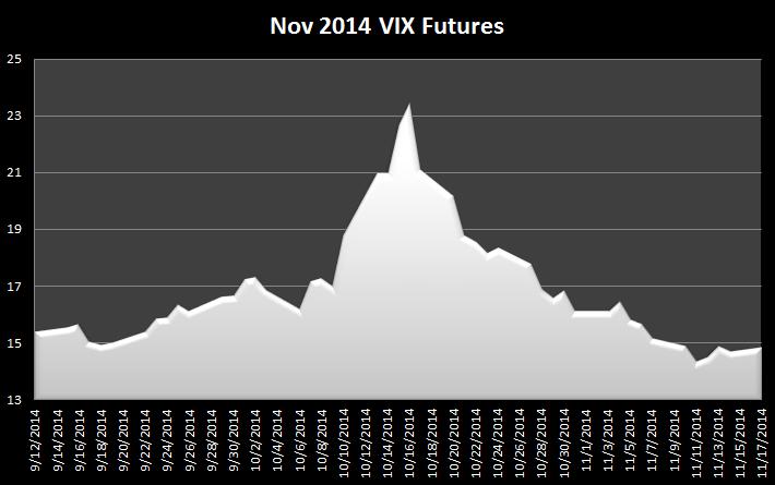 vix14