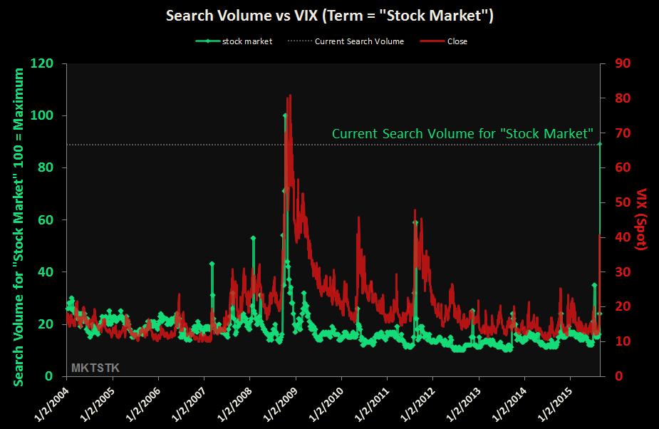 vix_stockmarket